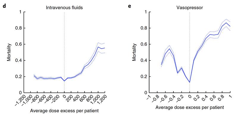 RL sepsis outcomes.png